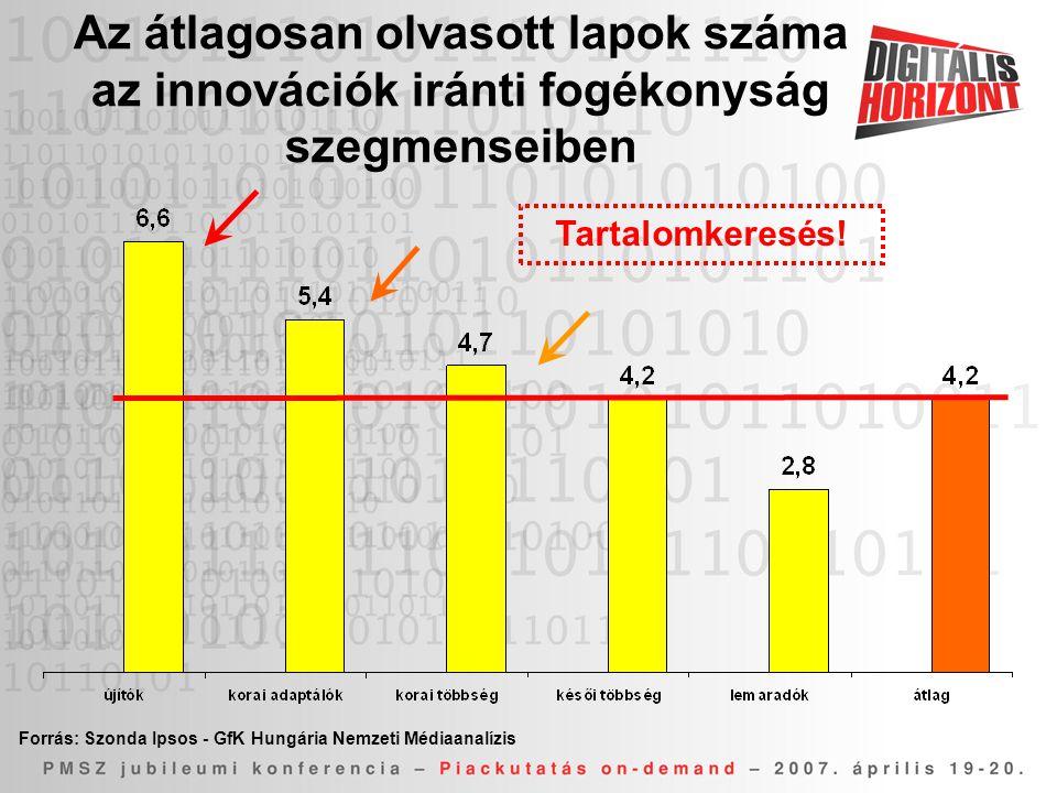 Az átlagosan olvasott lapok száma az innovációk iránti fogékonyság szegmenseiben