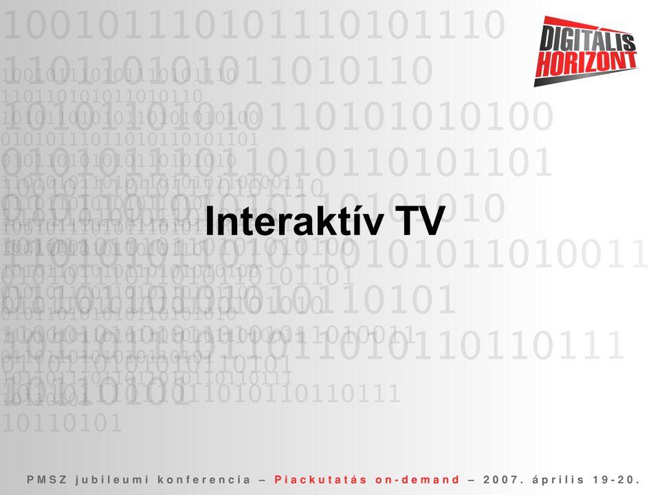 Interaktív TV
