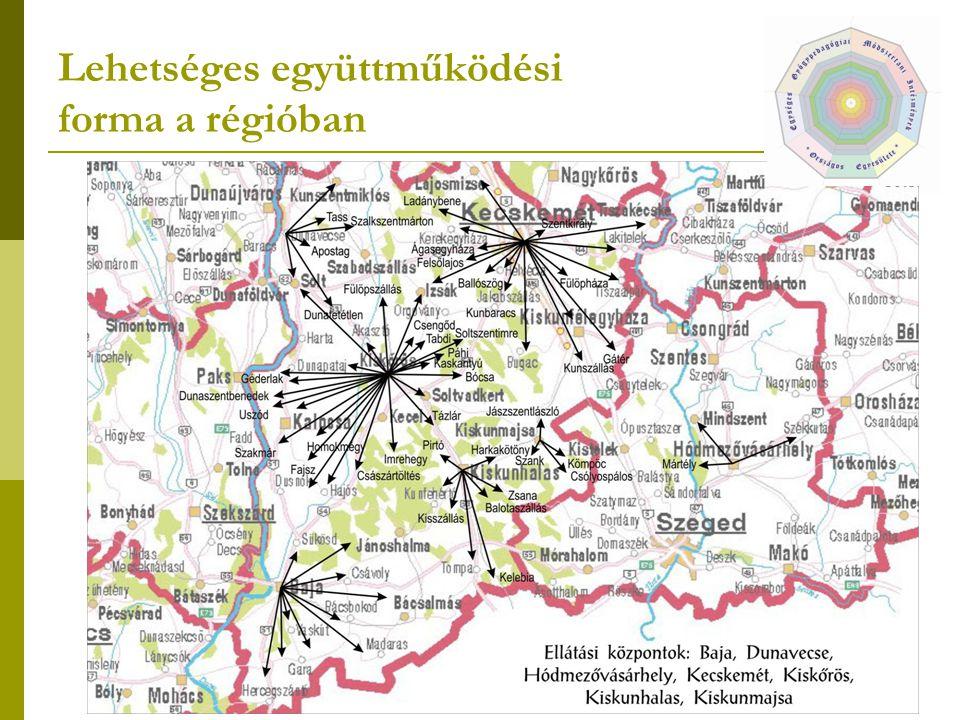 Lehetséges együttműködési forma a régióban