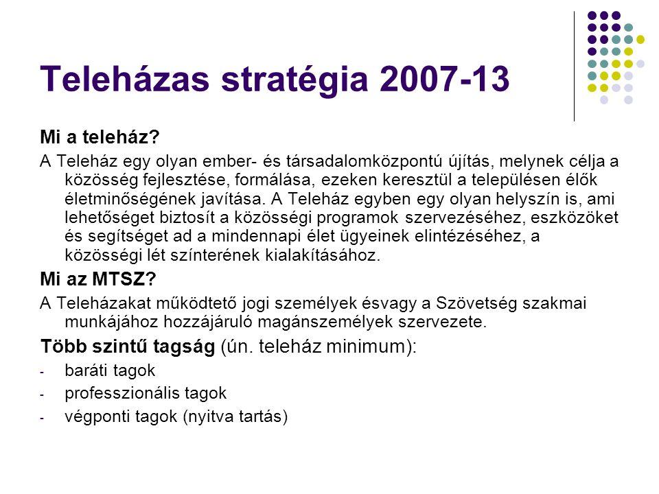 Teleházas stratégia 2007-13 Mi a teleház Mi az MTSZ