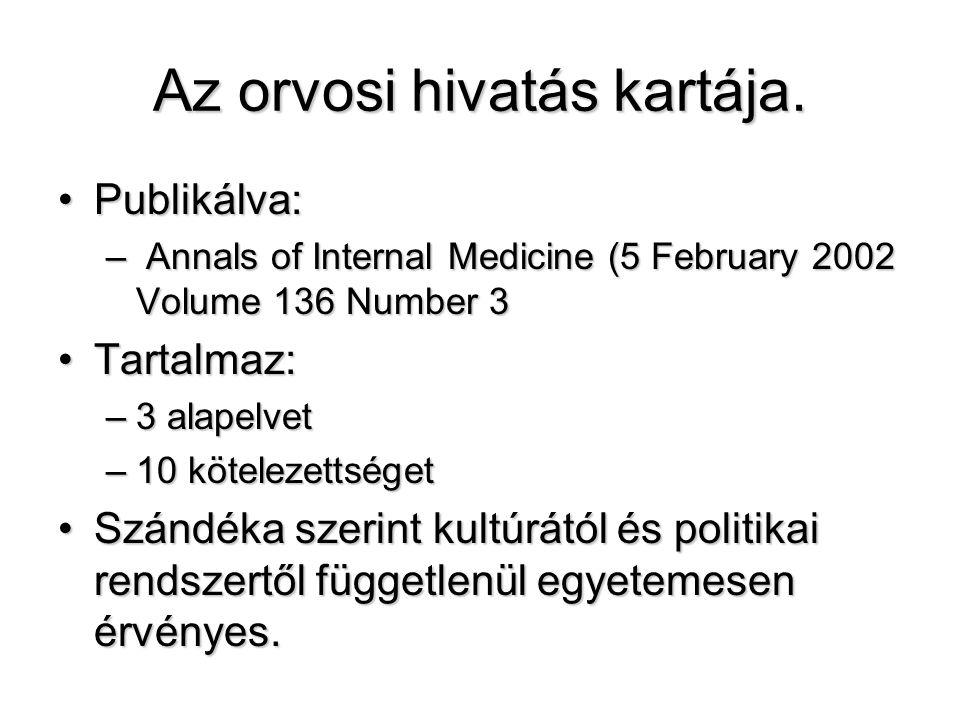 Az orvosi hivatás kartája.