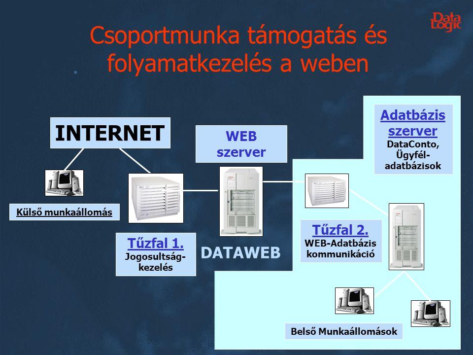 Csoportmunka támogatás és folyamatkezelés a weben