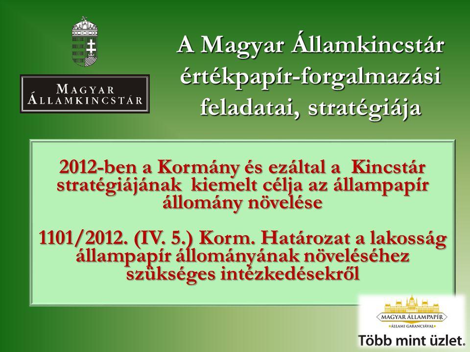 A Magyar Államkincstár értékpapír-forgalmazási feladatai, stratégiája