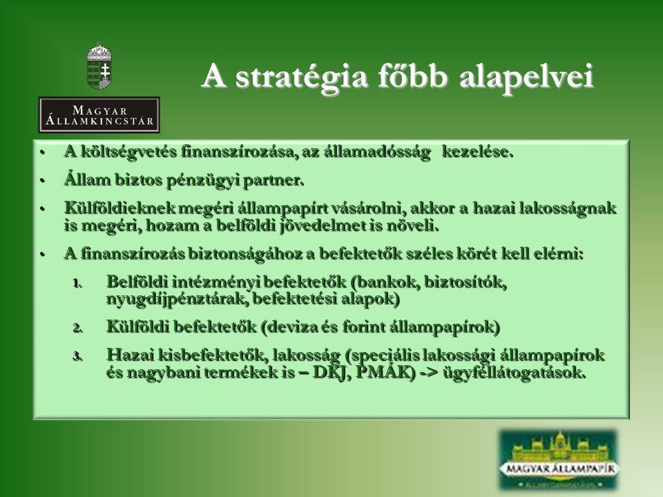 A stratégia főbb alapelvei