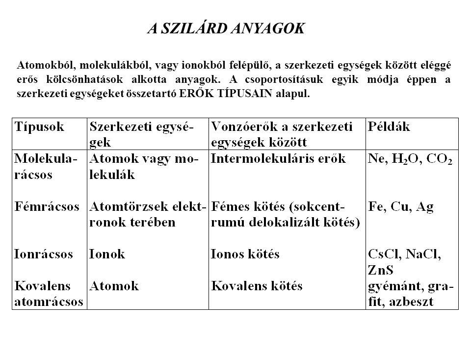 A SZILÁRD ANYAGOK
