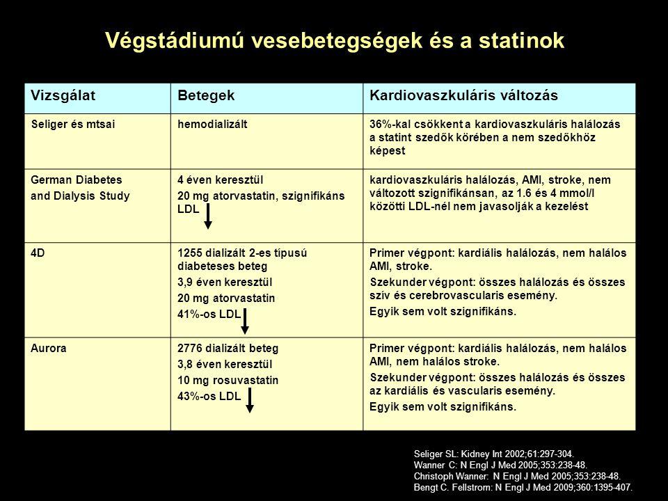 Végstádiumú vesebetegségek és a statinok