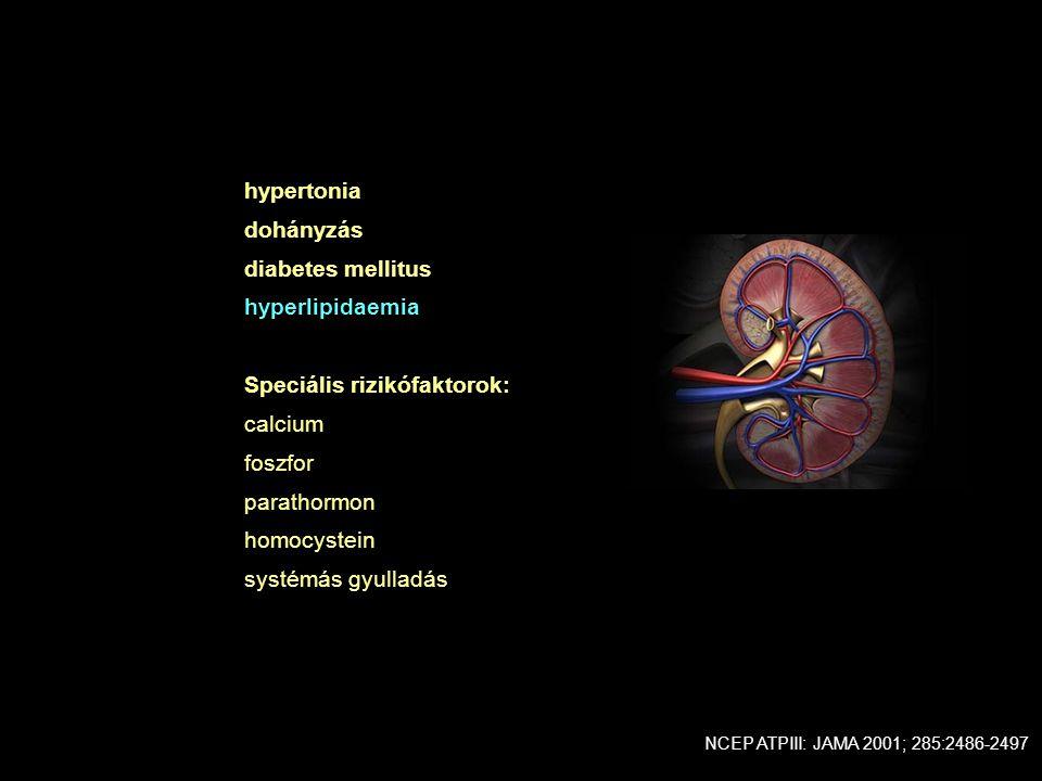 Speciális rizikófaktorok: calcium foszfor parathormon homocystein