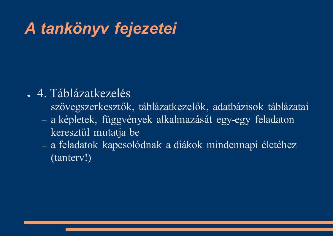 A tankönyv fejezetei 4. Táblázatkezelés