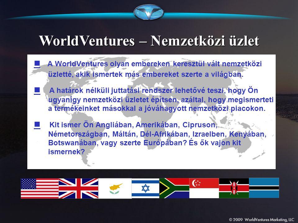 WorldVentures – Nemzetközi üzlet
