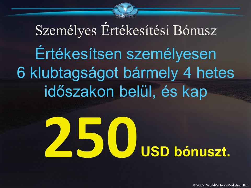 250 Értékesítsen személyesen