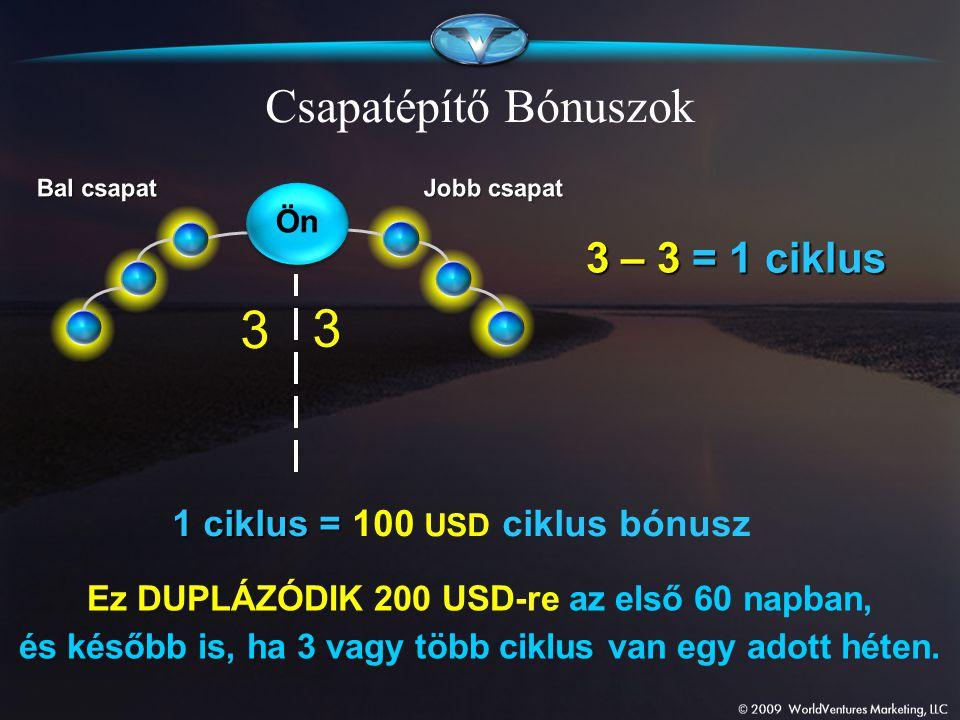 3 3 Csapatépítő Bónuszok 3 – 3 = 1 ciklus