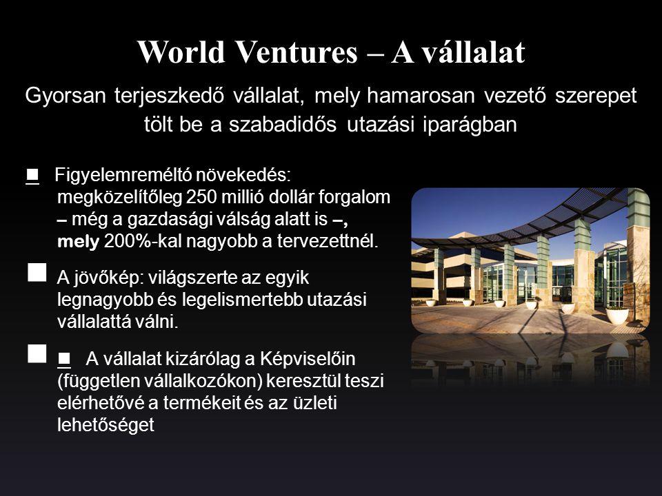 World Ventures – A vállalat