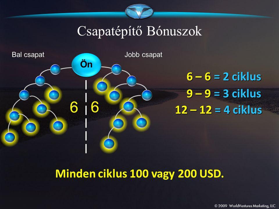 6 6 Csapatépítő Bónuszok 6 – 6 = 2 ciklus 9 – 9 = 3 ciklus