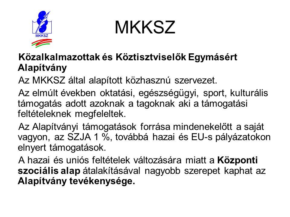 MKKSZ Közalkalmazottak és Köztisztviselők Egymásért Alapítvány