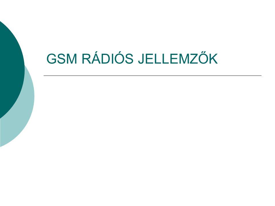 GSM RÁDIÓS JELLEMZŐK