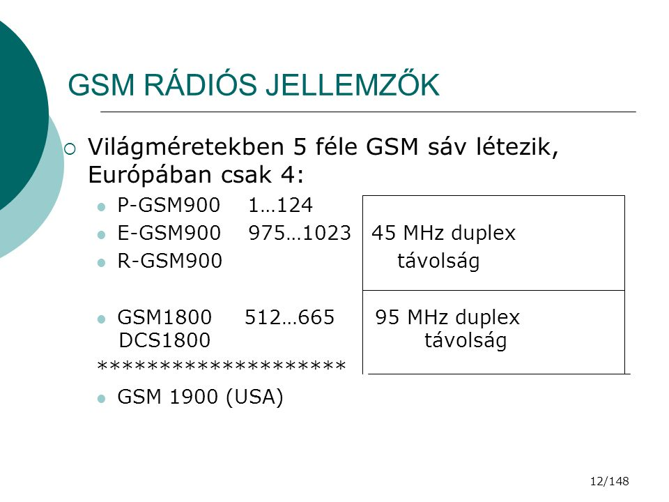 GSM RÁDIÓS JELLEMZŐK Világméretekben 5 féle GSM sáv létezik, Európában csak 4: P-GSM900 1…124. E-GSM900 975…1023 45 MHz duplex.