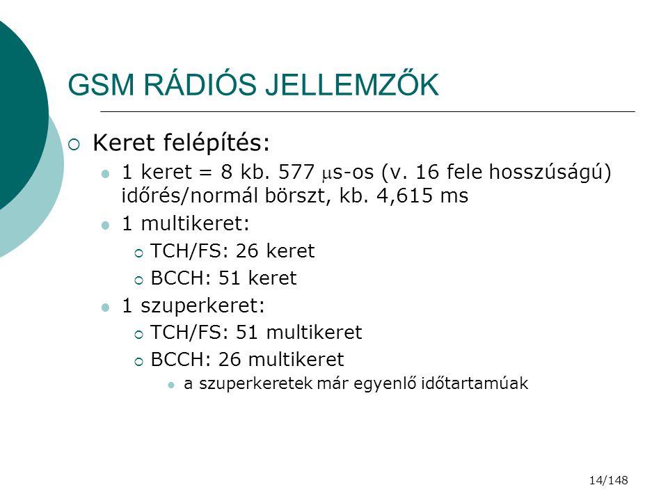 GSM RÁDIÓS JELLEMZŐK Keret felépítés: