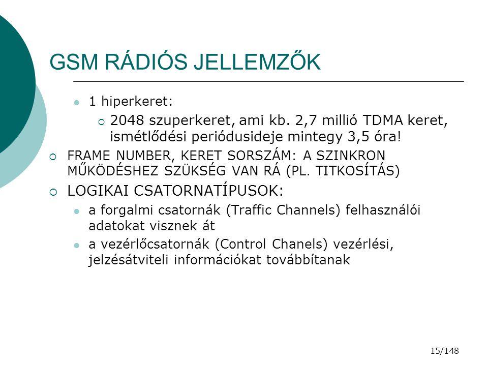 GSM RÁDIÓS JELLEMZŐK LOGIKAI CSATORNATÍPUSOK: