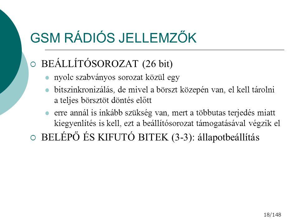GSM RÁDIÓS JELLEMZŐK BEÁLLÍTÓSOROZAT (26 bit)