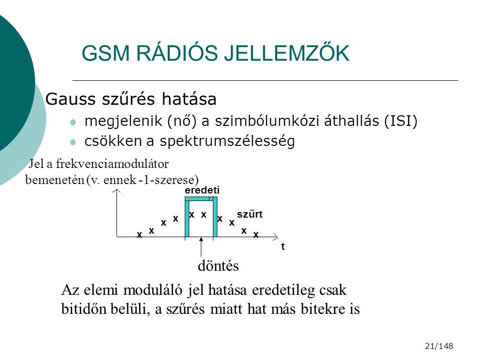 GSM RÁDIÓS JELLEMZŐK Gauss szűrés hatása döntés