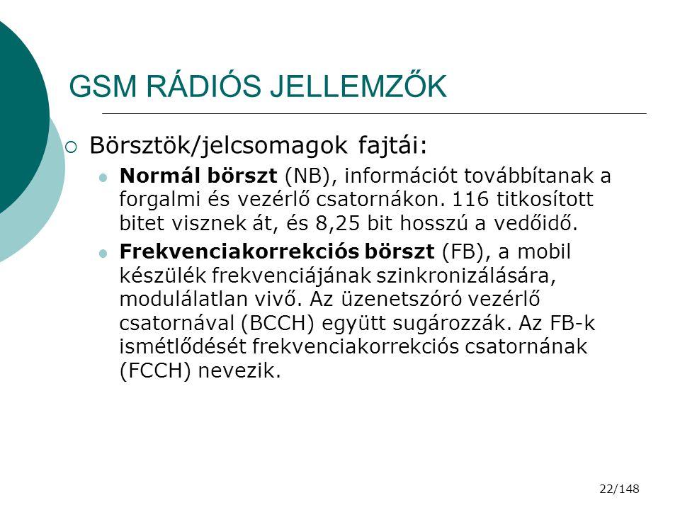 GSM RÁDIÓS JELLEMZŐK Börsztök/jelcsomagok fajtái:
