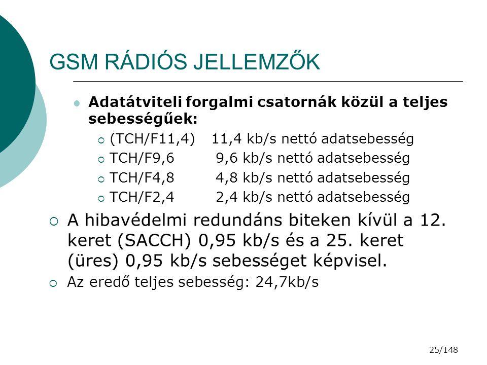 GSM RÁDIÓS JELLEMZŐK Adatátviteli forgalmi csatornák közül a teljes sebességűek: (TCH/F11,4) 11,4 kb/s nettó adatsebesség.