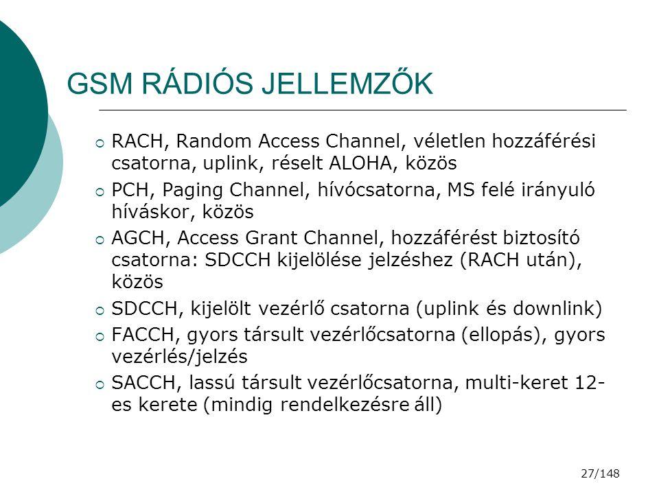 GSM RÁDIÓS JELLEMZŐK RACH, Random Access Channel, véletlen hozzáférési csatorna, uplink, réselt ALOHA, közös.