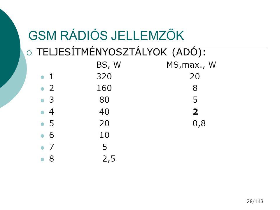 GSM RÁDIÓS JELLEMZŐK TELJESÍTMÉNYOSZTÁLYOK (ADÓ): BS, W MS,max., W