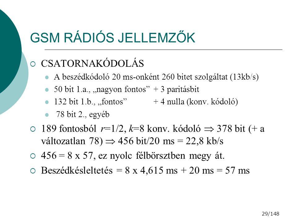 GSM RÁDIÓS JELLEMZŐK CSATORNAKÓDOLÁS