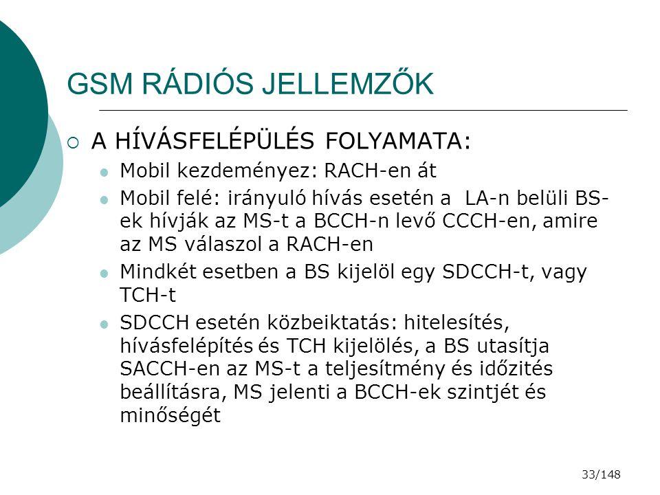 GSM RÁDIÓS JELLEMZŐK A HÍVÁSFELÉPÜLÉS FOLYAMATA: