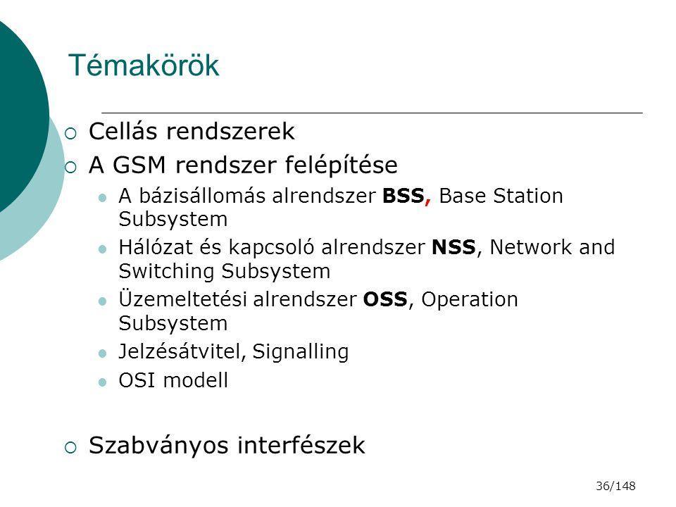 Témakörök Cellás rendszerek A GSM rendszer felépítése