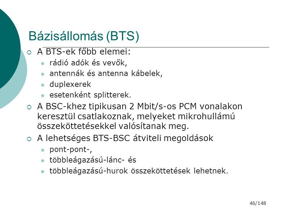 Bázisállomás (BTS) A BTS-ek főbb elemei: