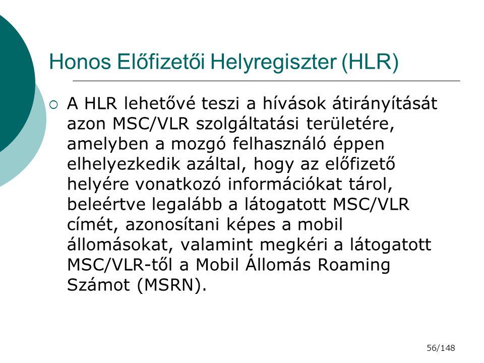 Honos Előfizetői Helyregiszter (HLR)