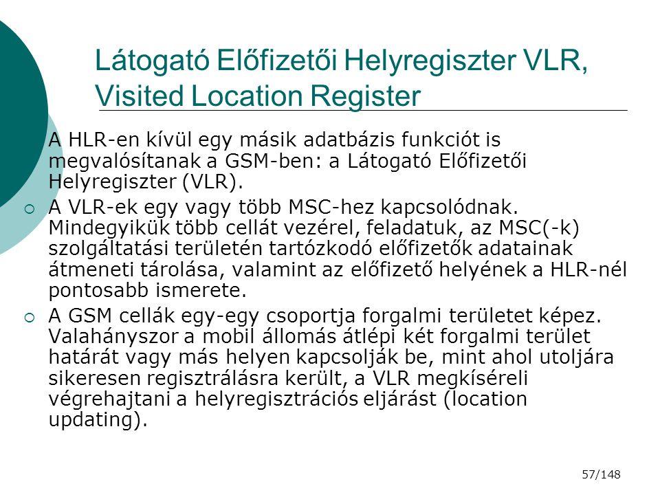 Látogató Előfizetői Helyregiszter VLR, Visited Location Register