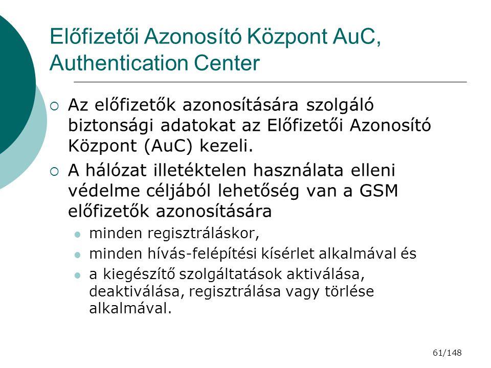 Előfizetői Azonosító Központ AuC, Authentication Center