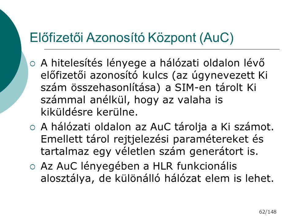 Előfizetői Azonosító Központ (AuC)