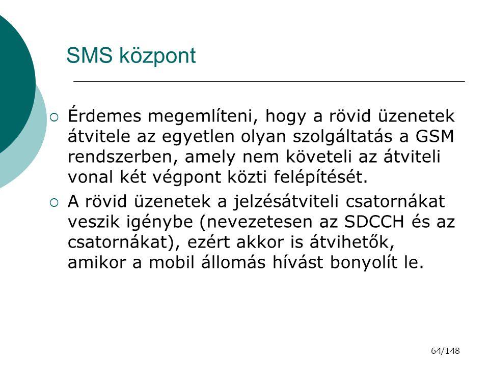 SMS központ