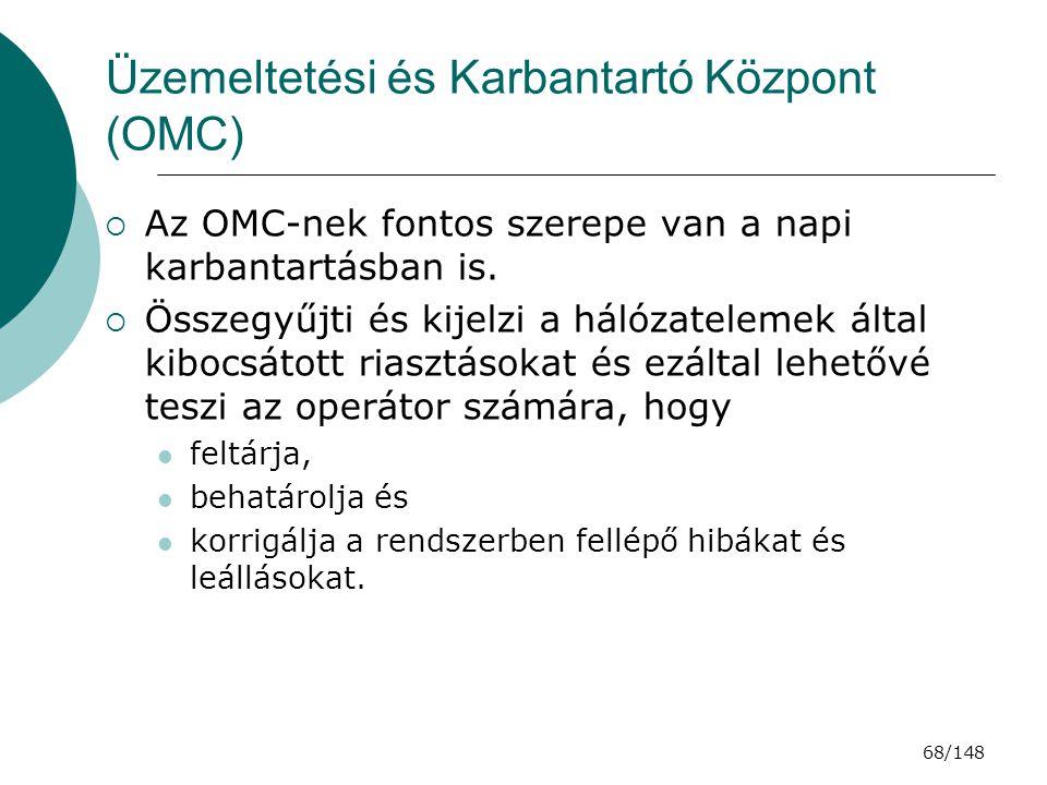 Üzemeltetési és Karbantartó Központ (OMC)