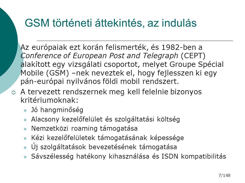 GSM történeti áttekintés, az indulás