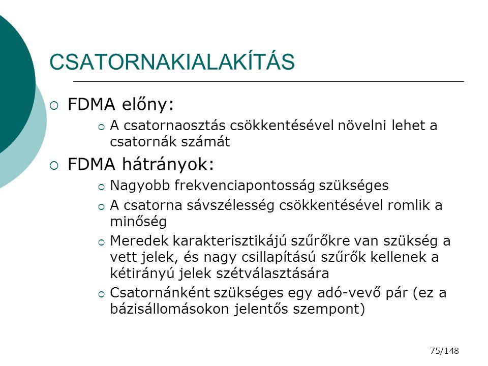 CSATORNAKIALAKÍTÁS FDMA előny: FDMA hátrányok: