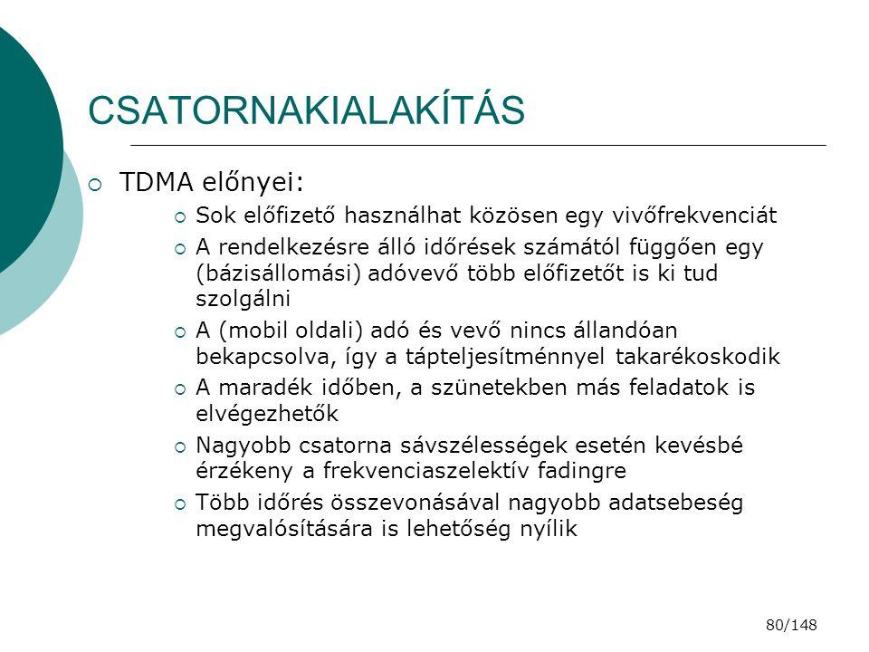 CSATORNAKIALAKÍTÁS TDMA előnyei: