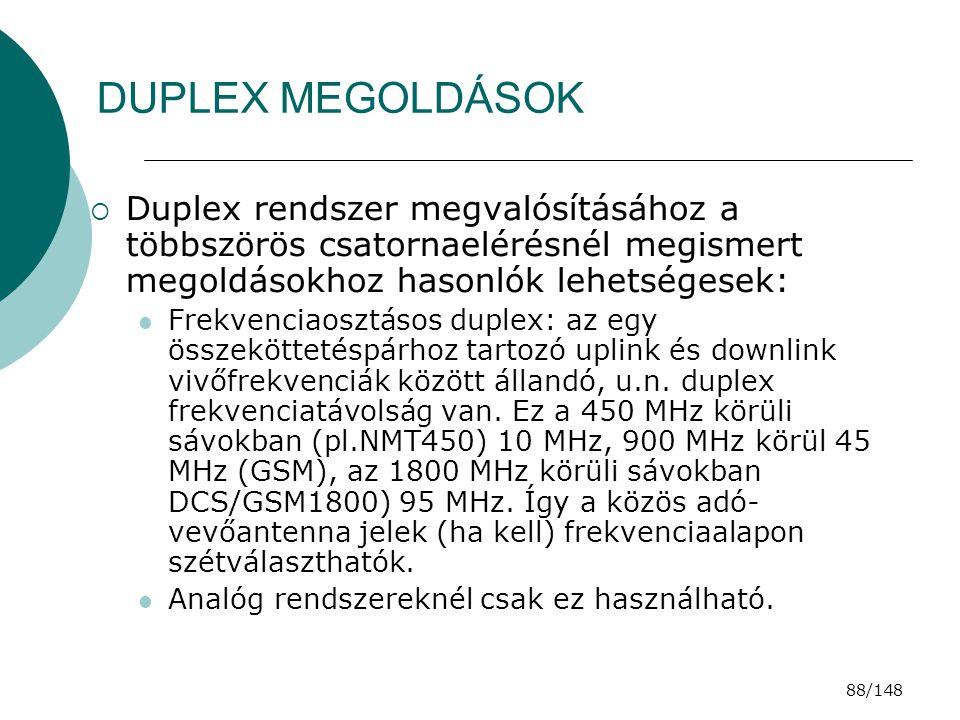 DUPLEX MEGOLDÁSOK Duplex rendszer megvalósításához a többszörös csatornaelérésnél megismert megoldásokhoz hasonlók lehetségesek:
