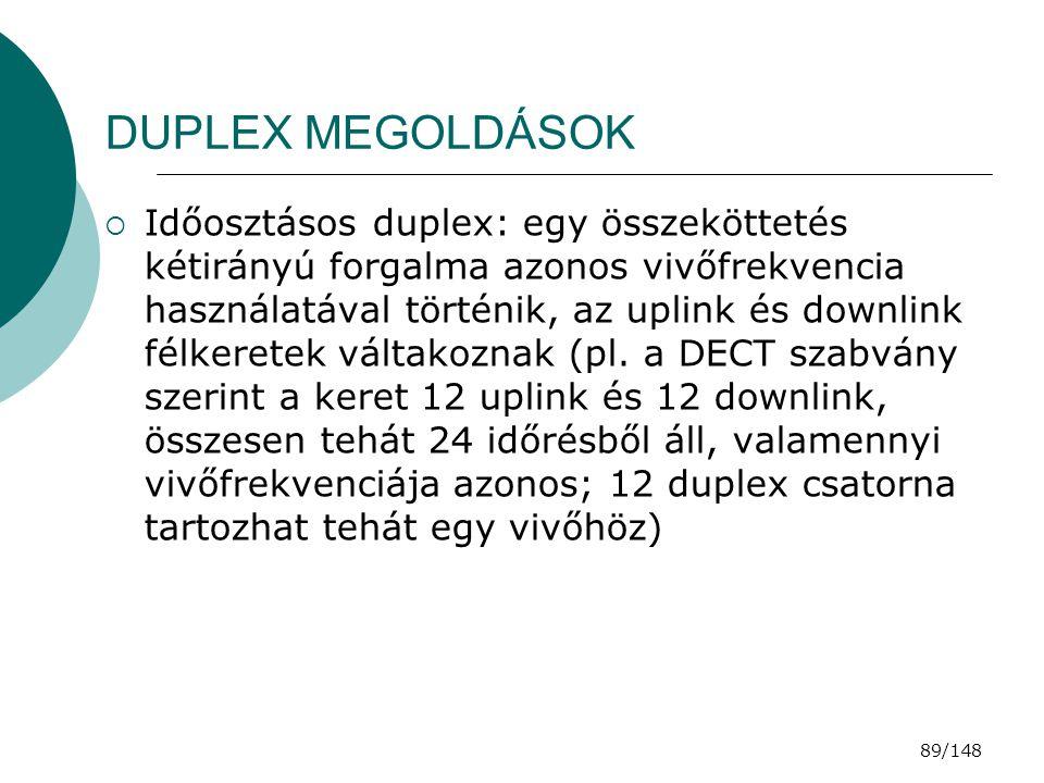 DUPLEX MEGOLDÁSOK