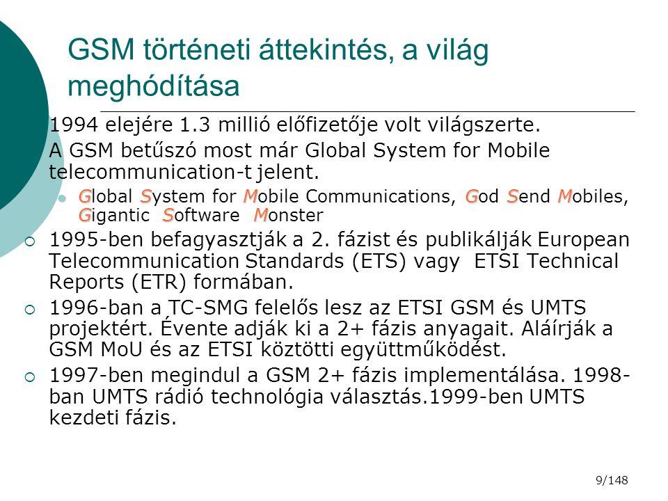 GSM történeti áttekintés, a világ meghódítása