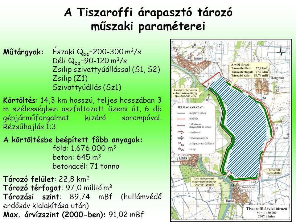 A Tiszaroffi árapasztó tározó