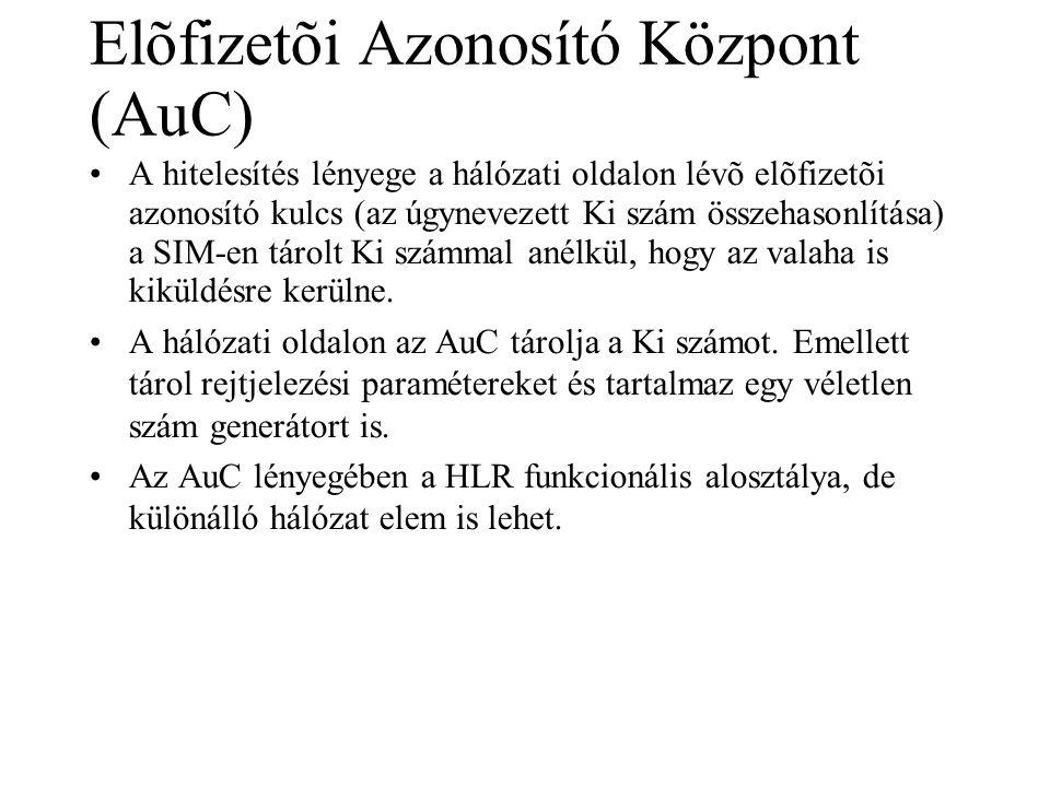 Elõfizetõi Azonosító Központ (AuC)