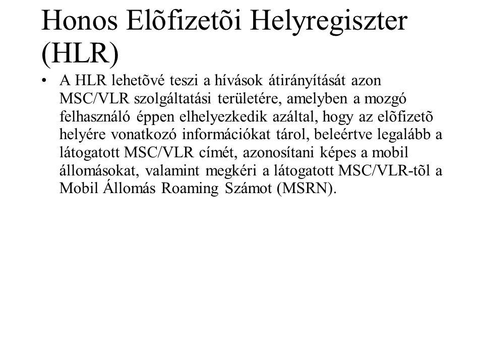 Honos Elõfizetõi Helyregiszter (HLR)