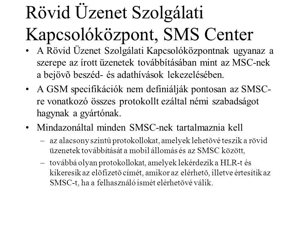 Rövid Üzenet Szolgálati Kapcsolóközpont, SMS Center