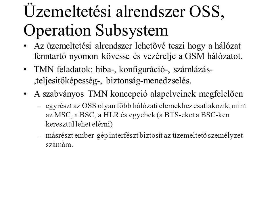 Üzemeltetési alrendszer OSS, Operation Subsystem