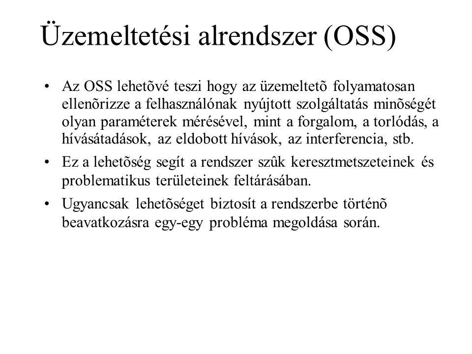 Üzemeltetési alrendszer (OSS)